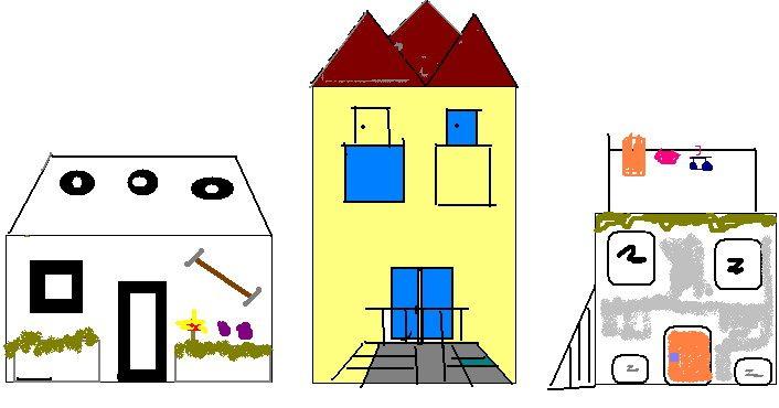 Maging renter, landlord, or  real estate investor?
